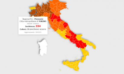 Torino sarà zona rossa: ampiamente superati i 250 casi su 100.000 abitanti, siamo a 334