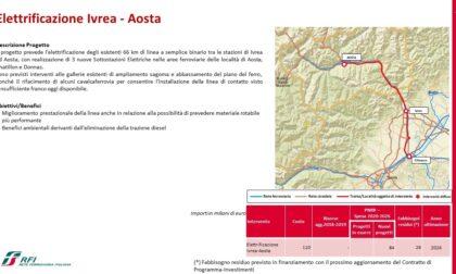 Elettrificazione Ivrea Aosta, annunciato il finanziamento dei lavori